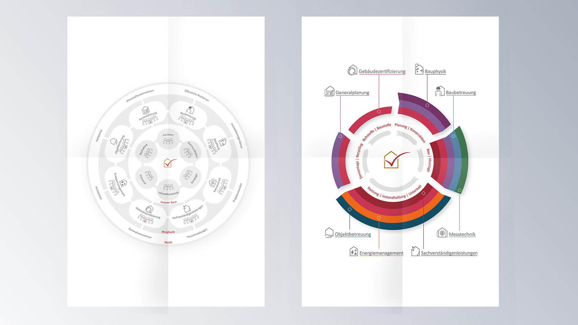 dieBauingenieure Poster Plakat Infografik