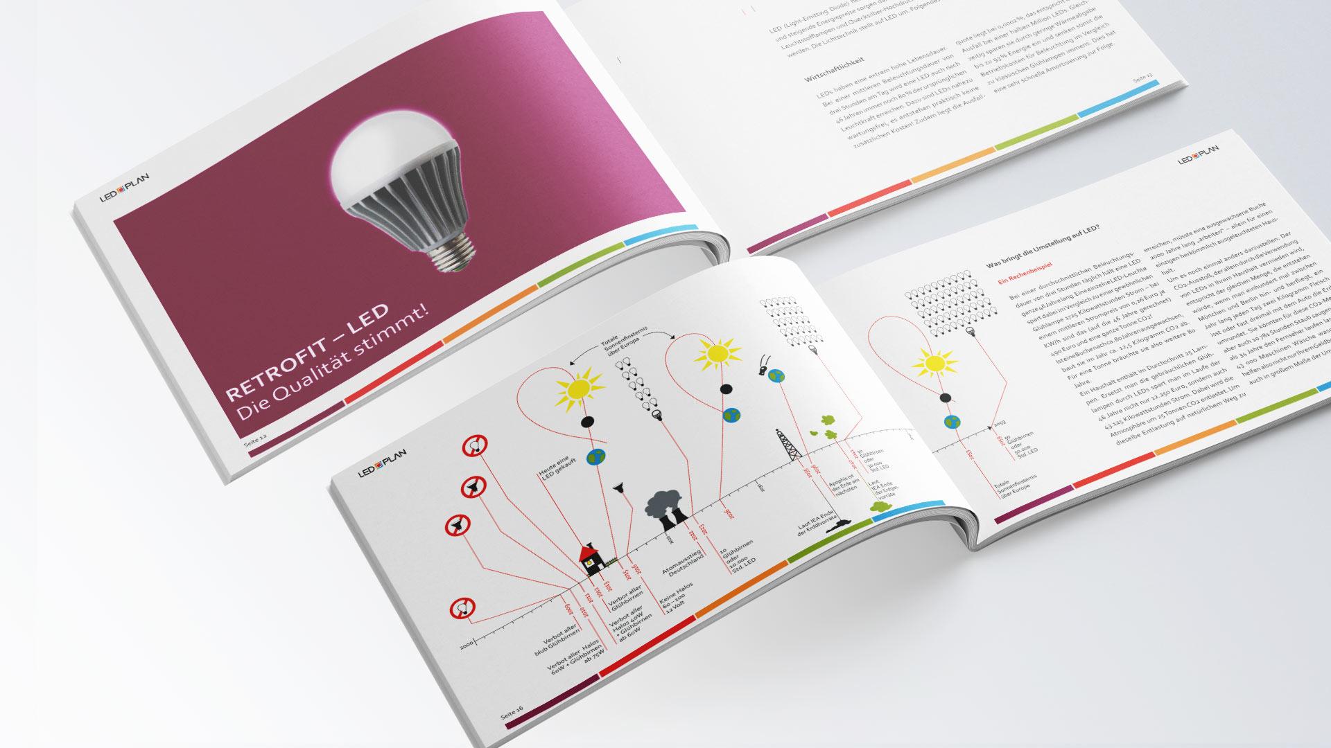 LED-Plan Leuchtmittel Broschüre Produkt